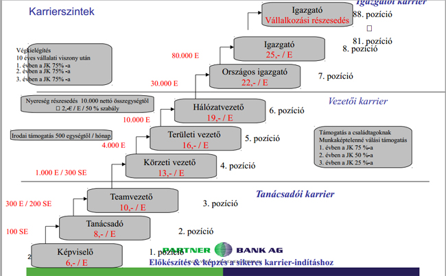 partnerbank2