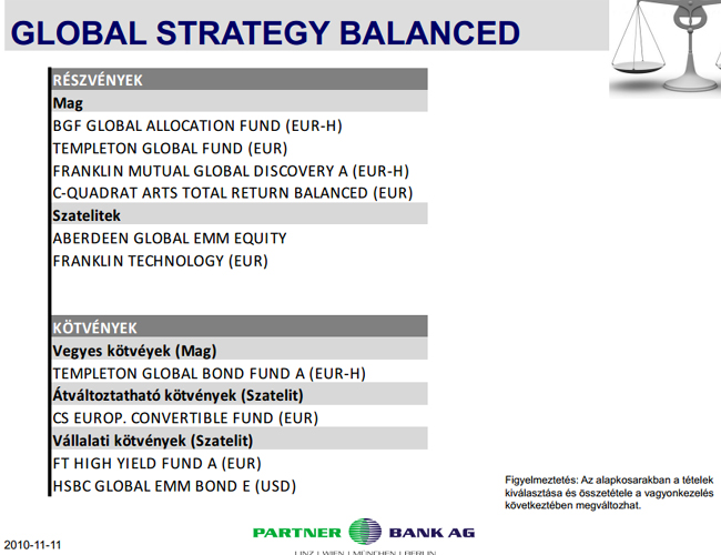 partnerbank7