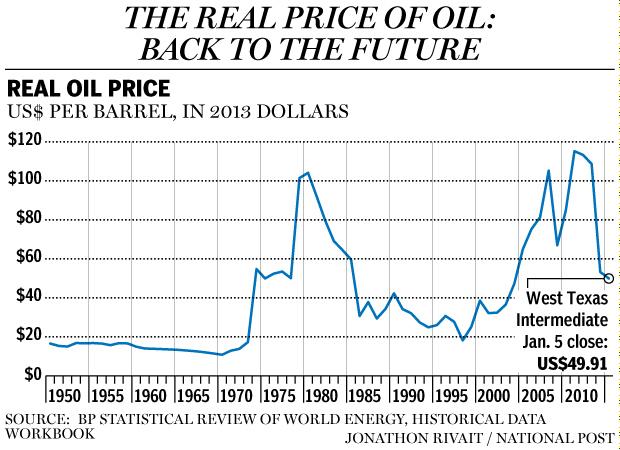 inflációvalkorrigáltolajár