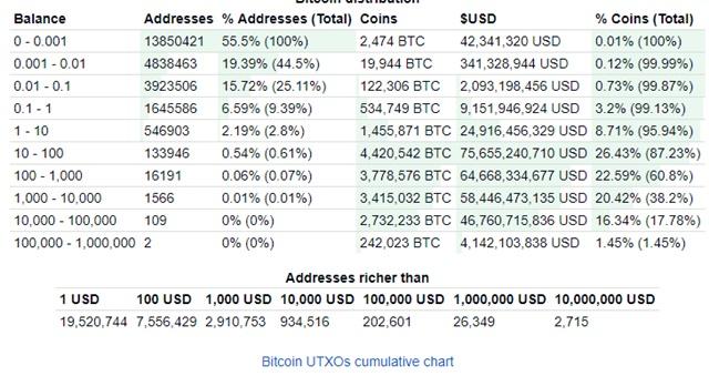 hogyan lehet gyorsan felszámolni a bitcoinokat